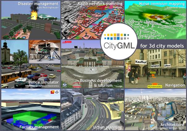 Algunas aplicaciones de un modelo 3D urbano.